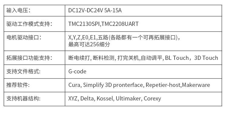 3D printer Motherboard SKR V1.3 improved version open source firmware 32-bit control board
